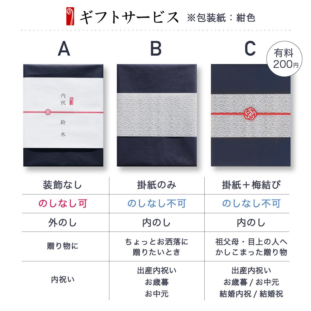包装紙熨斗紙